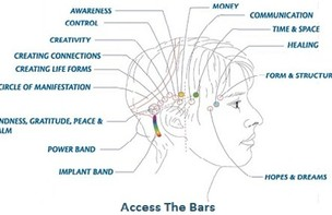 Access Bars Consciousness 85 €